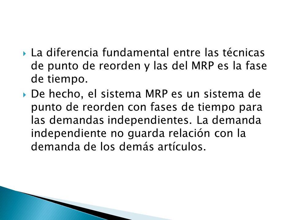 La diferencia fundamental entre las técnicas de punto de reorden y las del MRP es la fase de tiempo.
