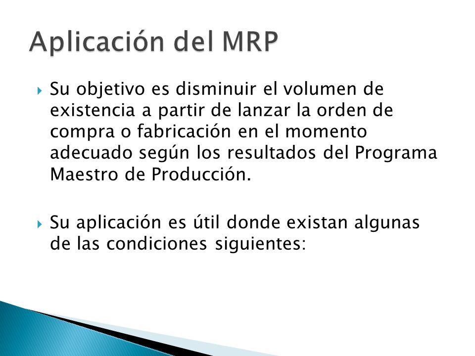 Aplicación del MRP