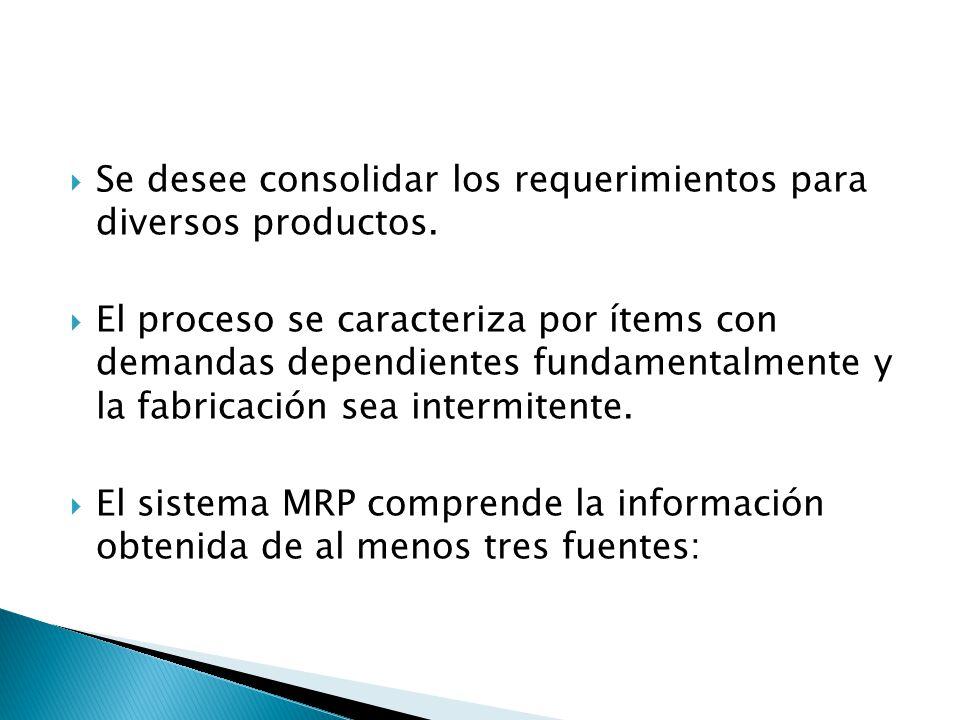 Se desee consolidar los requerimientos para diversos productos.