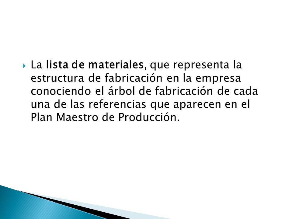 La lista de materiales, que representa la estructura de fabricación en la empresa conociendo el árbol de fabricación de cada una de las referencias que aparecen en el Plan Maestro de Producción.