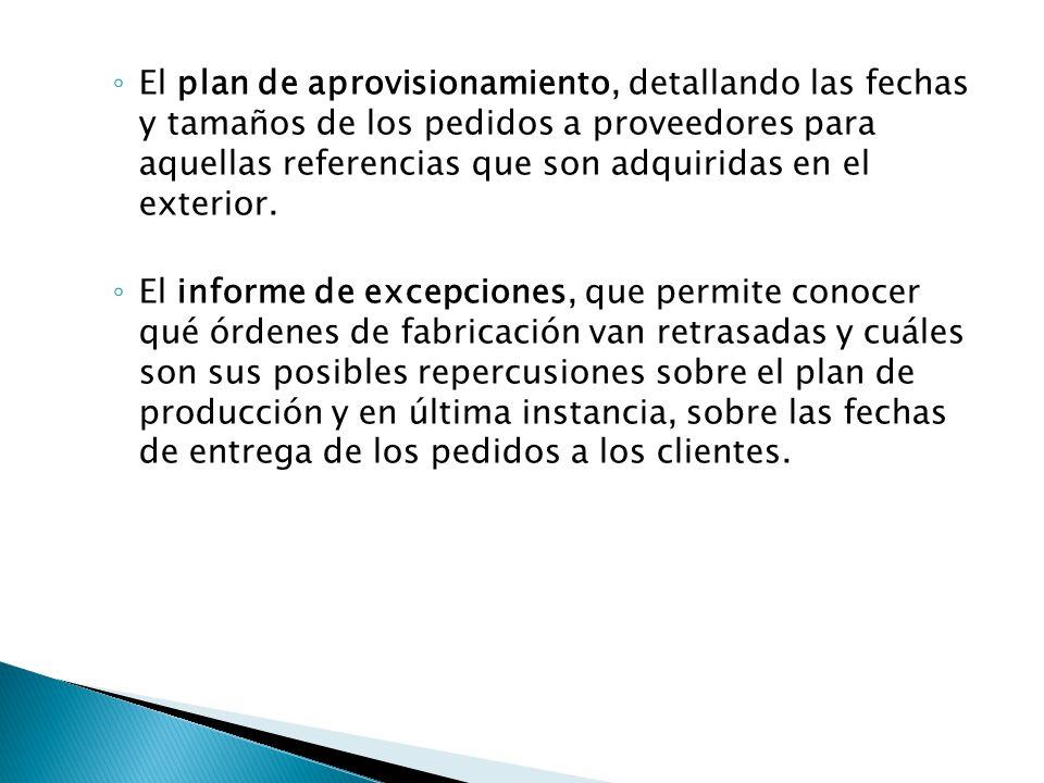 El plan de aprovisionamiento, detallando las fechas y tamaños de los pedidos a proveedores para aquellas referencias que son adquiridas en el exterior.