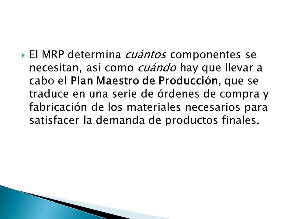 El MRP determina cuántos componentes se necesitan, así como cuándo hay que llevar a cabo el Plan Maestro de Producción, que se traduce en una serie de órdenes de compra y fabricación de los materiales necesarios para satisfacer la demanda de productos finales.