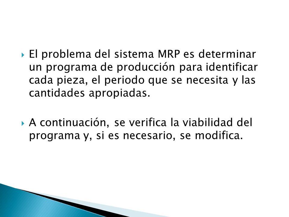 El problema del sistema MRP es determinar un programa de producción para identificar cada pieza, el periodo que se necesita y las cantidades apropiadas.