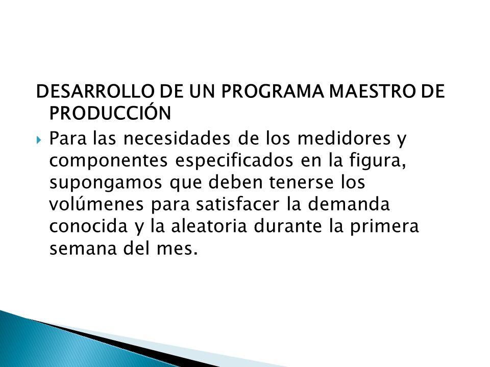 DESARROLLO DE UN PROGRAMA MAESTRO DE PRODUCCIÓN