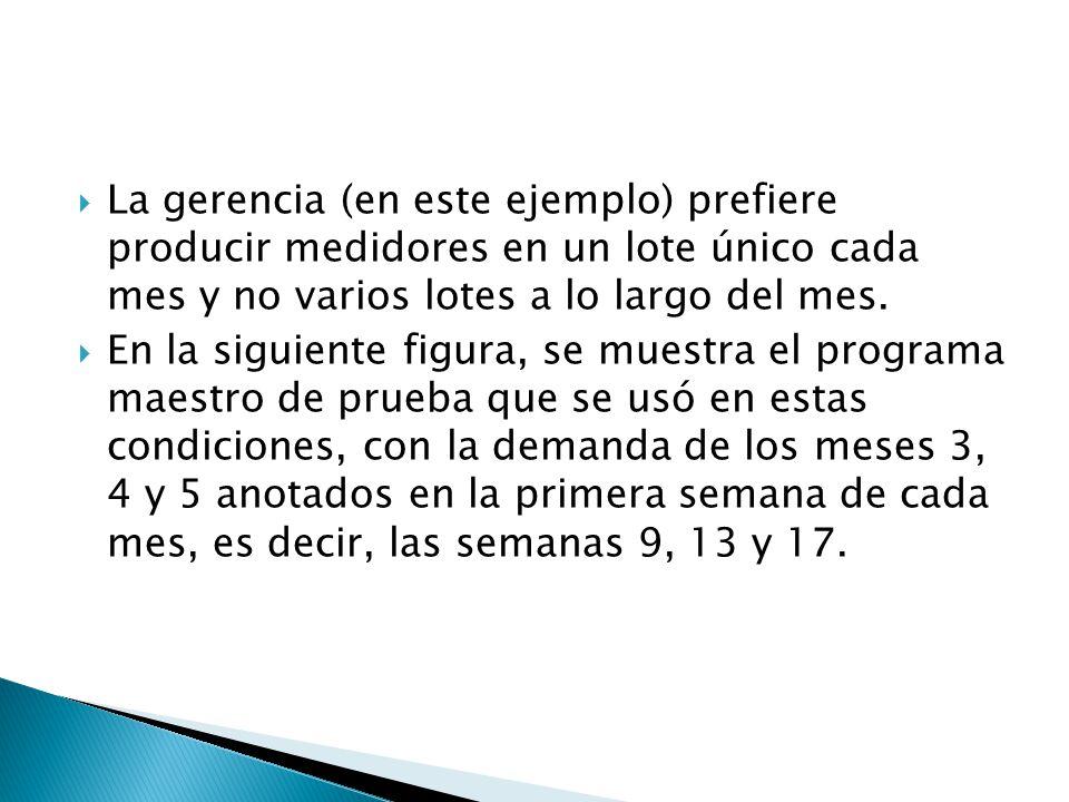 La gerencia (en este ejemplo) prefiere producir medidores en un lote único cada mes y no varios lotes a lo largo del mes.