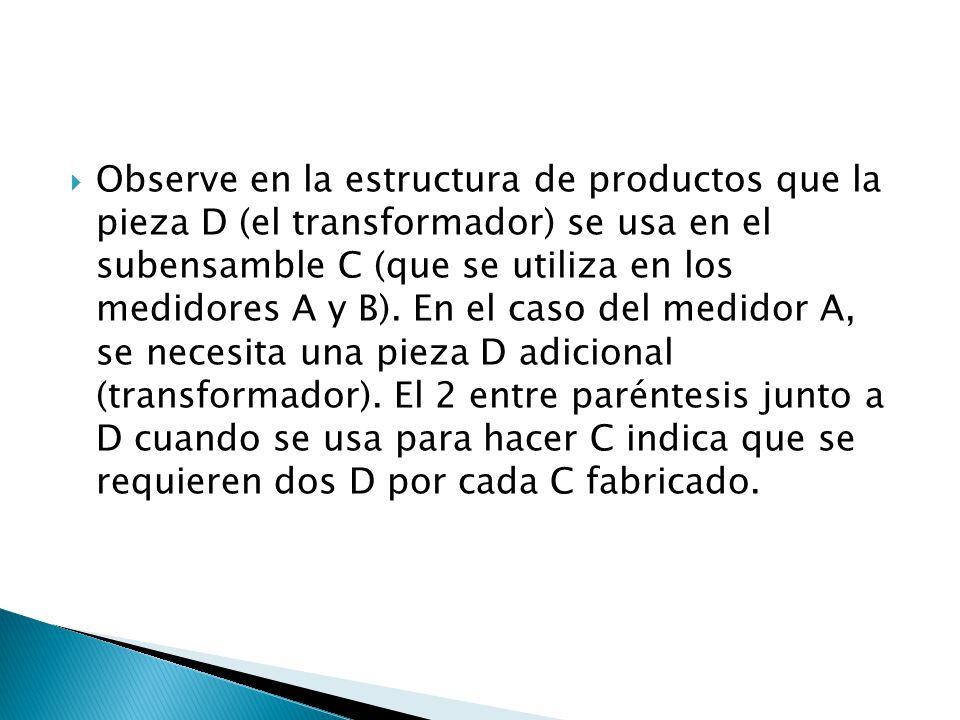 Observe en la estructura de productos que la pieza D (el transformador) se usa en el subensamble C (que se utiliza en los medidores A y B).