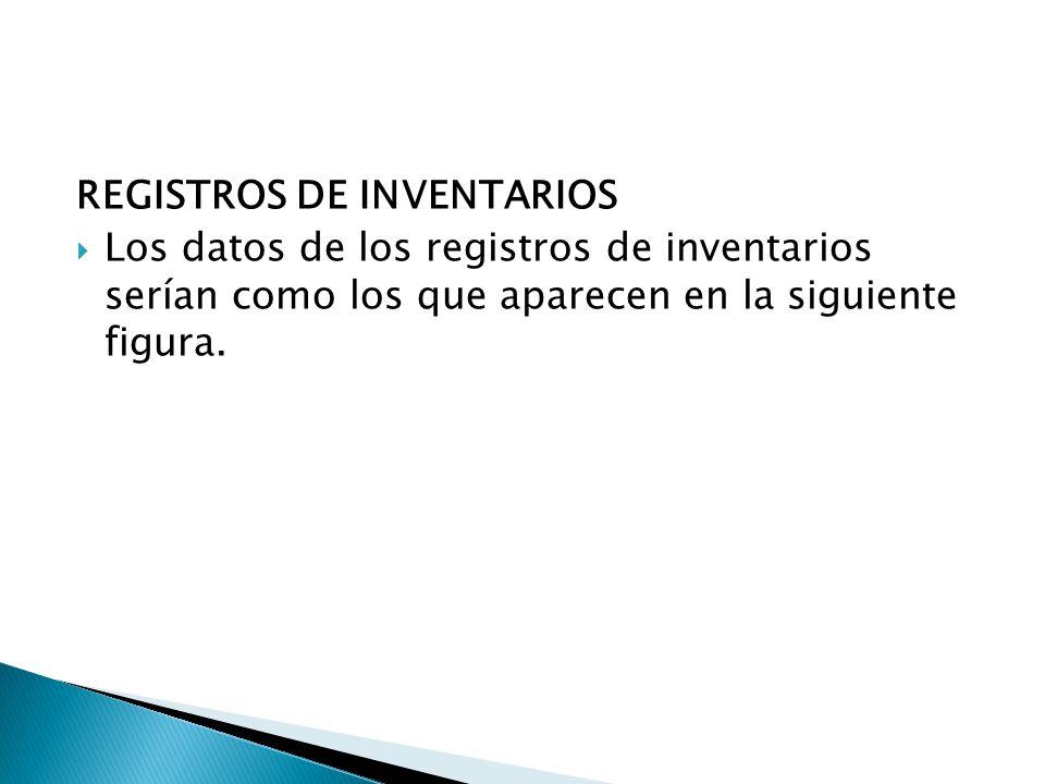 REGISTROS DE INVENTARIOS