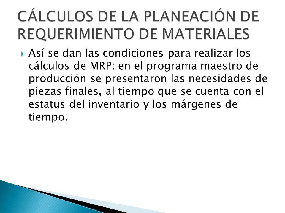 CÁLCULOS DE LA PLANEACIÓN DE REQUERIMIENTO DE MATERIALES