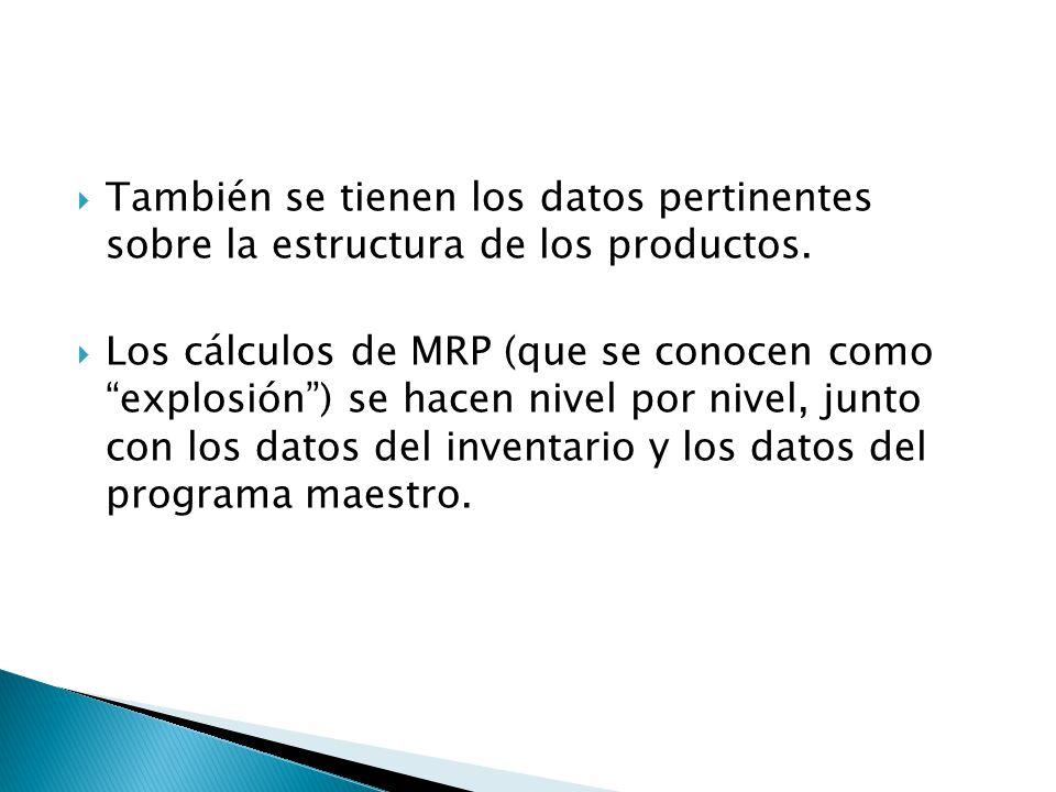 También se tienen los datos pertinentes sobre la estructura de los productos.