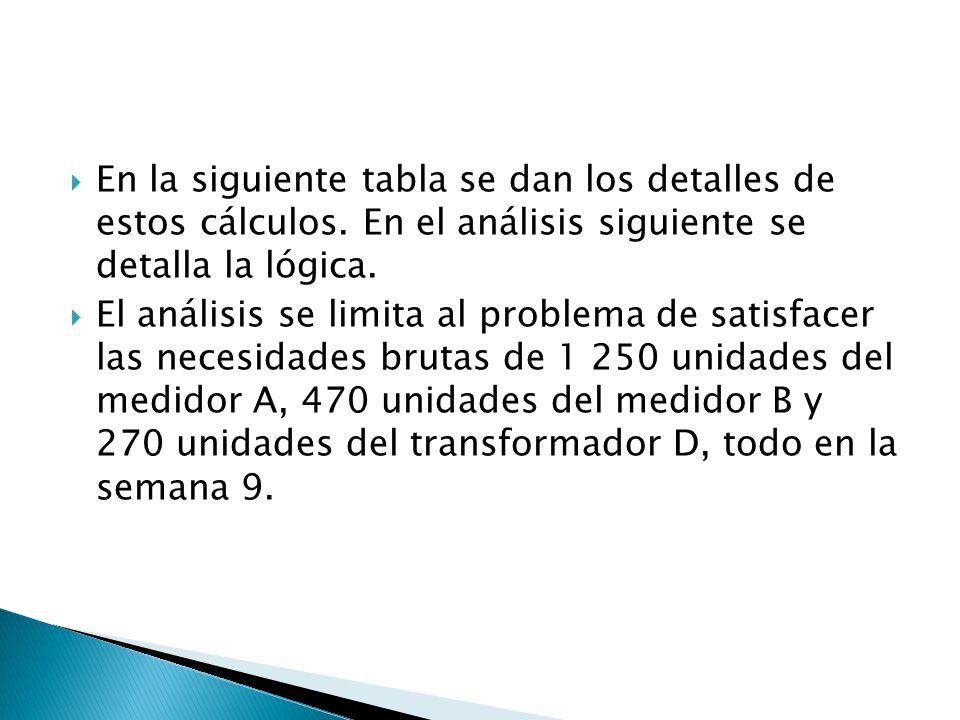 En la siguiente tabla se dan los detalles de estos cálculos