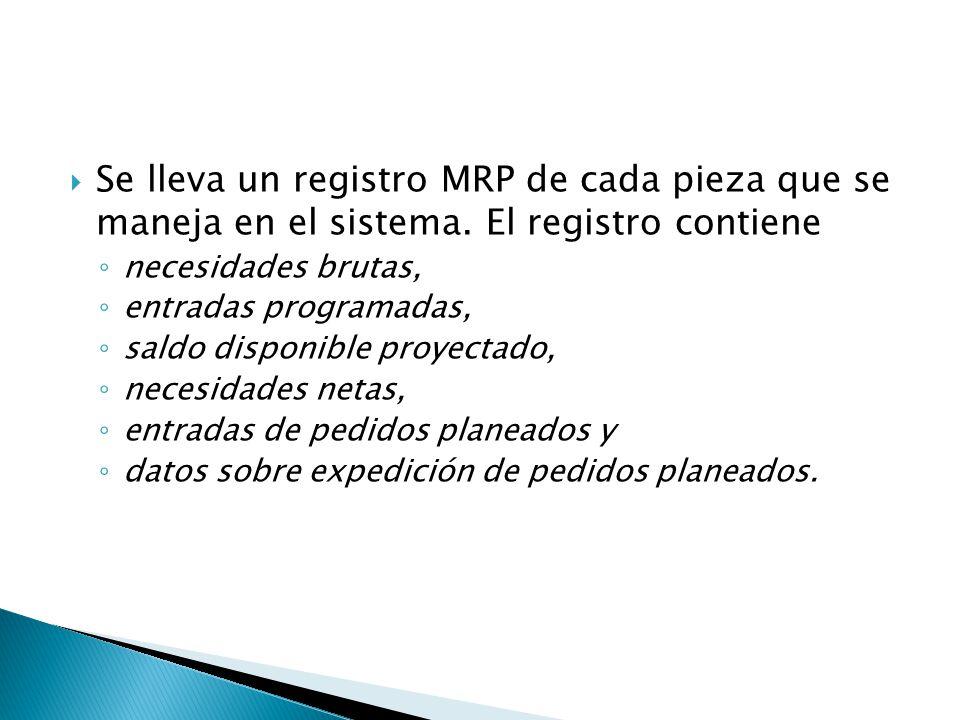 Se lleva un registro MRP de cada pieza que se maneja en el sistema