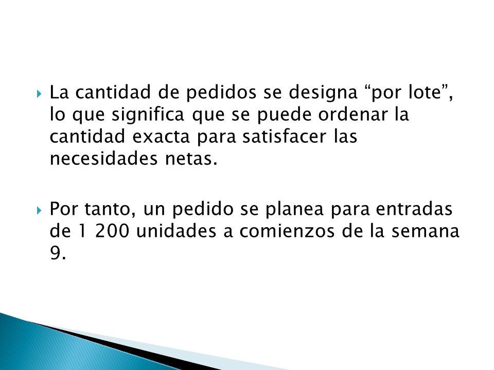 La cantidad de pedidos se designa por lote , lo que significa que se puede ordenar la cantidad exacta para satisfacer las necesidades netas.