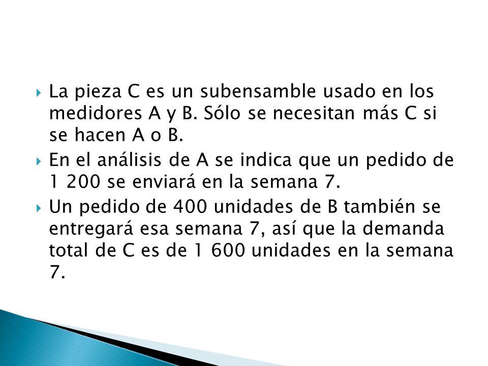 La pieza C es un subensamble usado en los medidores A y B