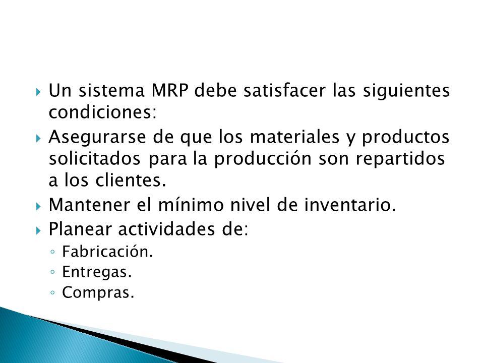 Un sistema MRP debe satisfacer las siguientes condiciones: