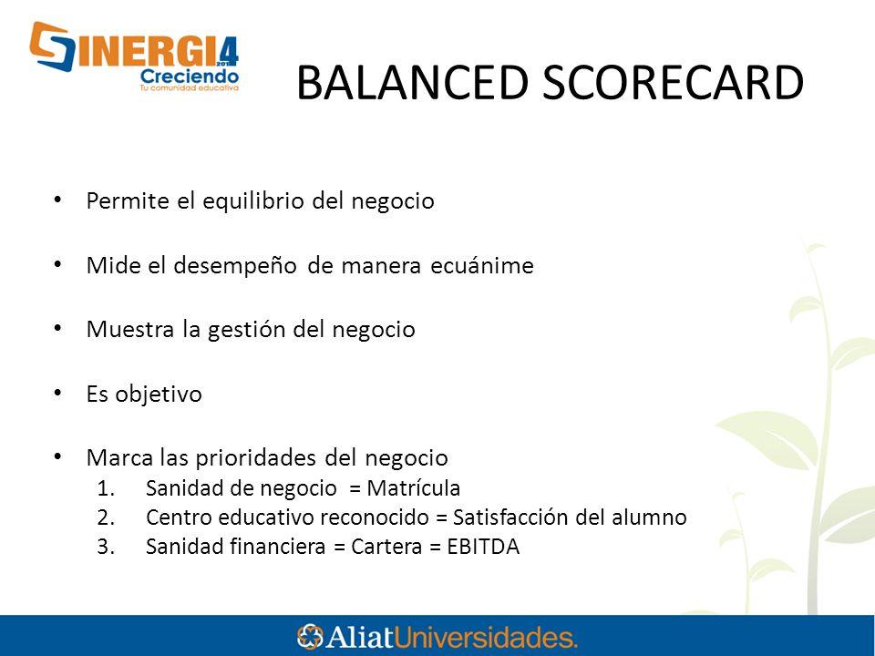 BALANCED SCORECARD Permite el equilibrio del negocio