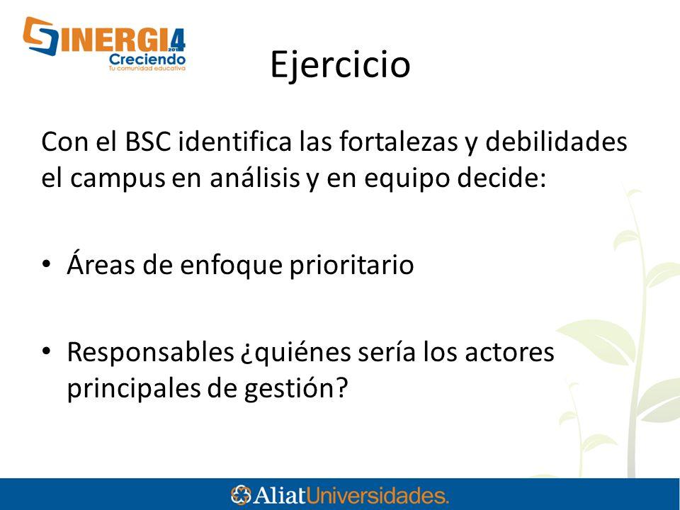 Ejercicio Con el BSC identifica las fortalezas y debilidades el campus en análisis y en equipo decide: