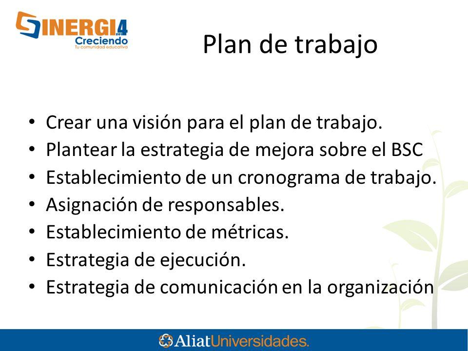 Plan de trabajo Crear una visión para el plan de trabajo.