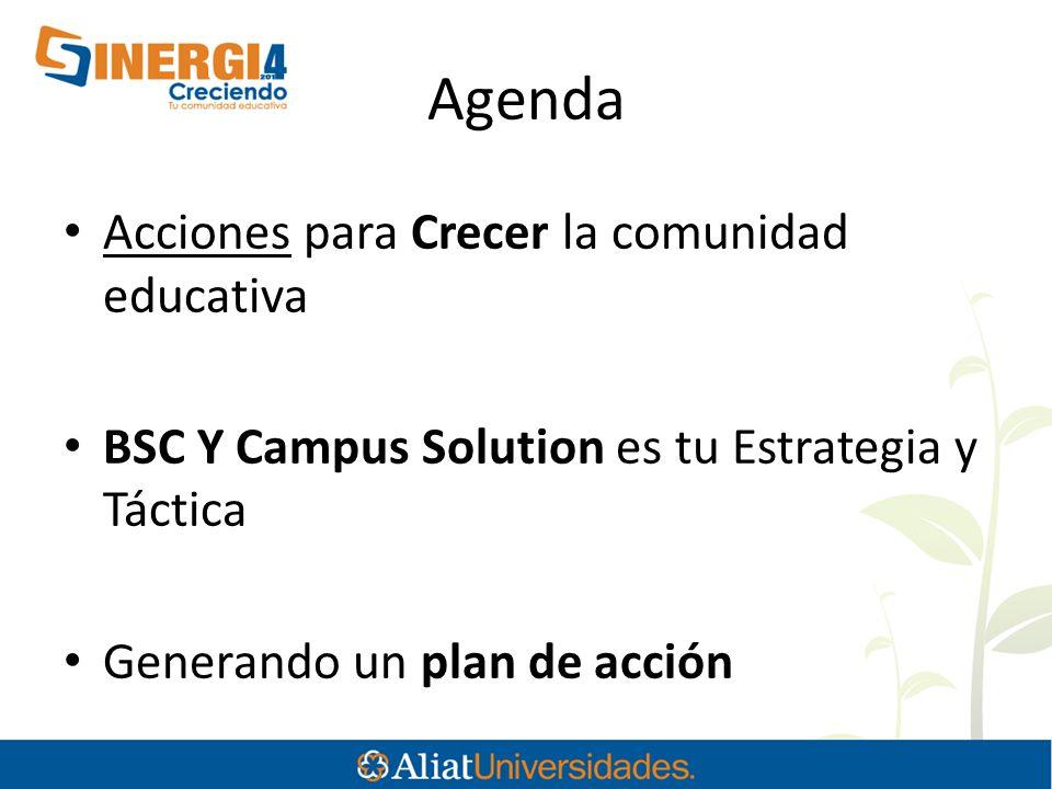 Agenda Acciones para Crecer la comunidad educativa