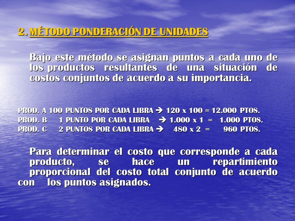 2. MÉTODO PONDERACIÓN DE UNIDADES