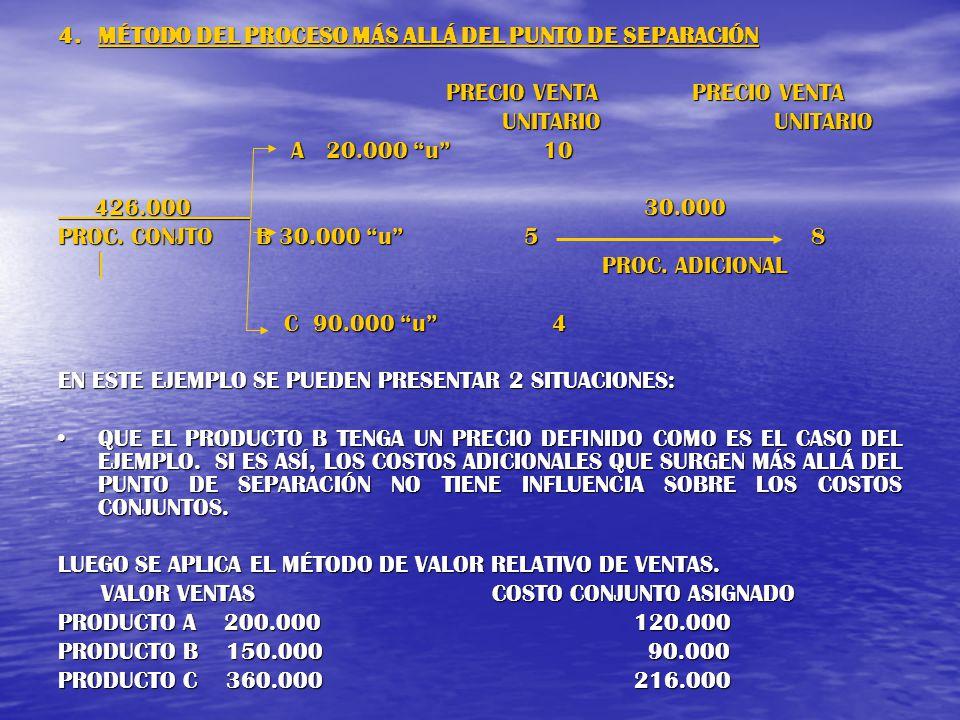 4. MÉTODO DEL PROCESO MÁS ALLÁ DEL PUNTO DE SEPARACIÓN