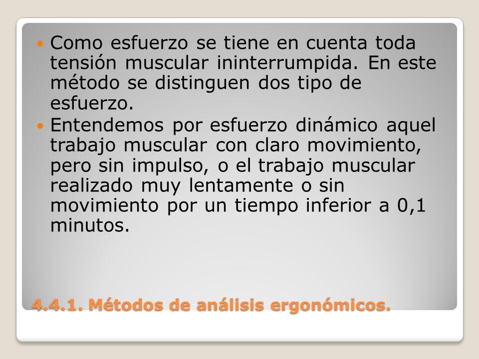 4.4.1. Métodos de análisis ergonómicos.