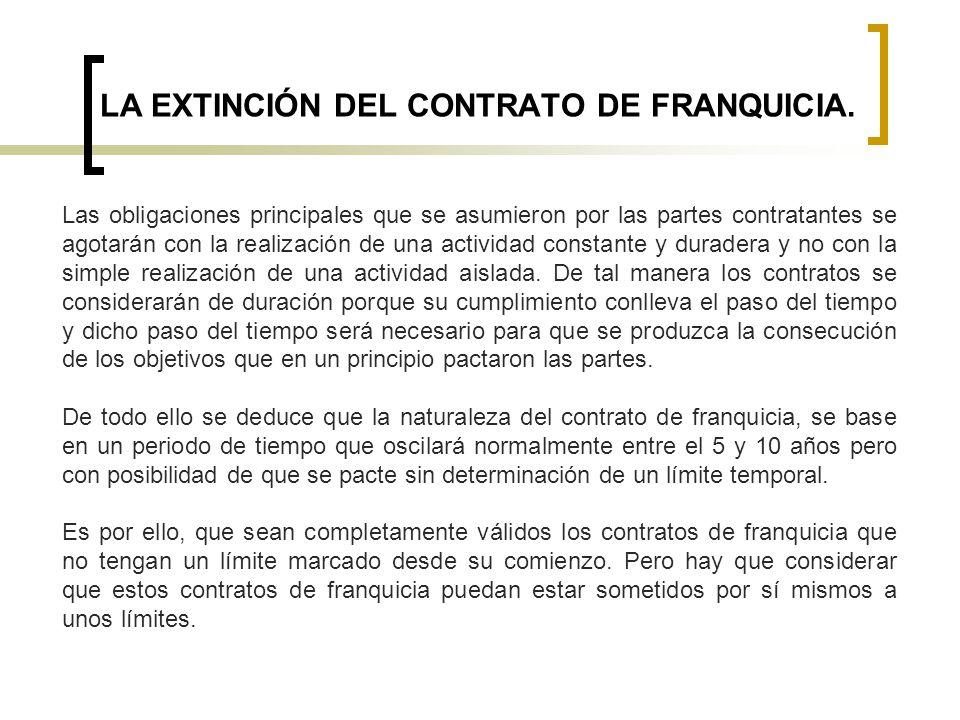 LA EXTINCIÓN DEL CONTRATO DE FRANQUICIA.