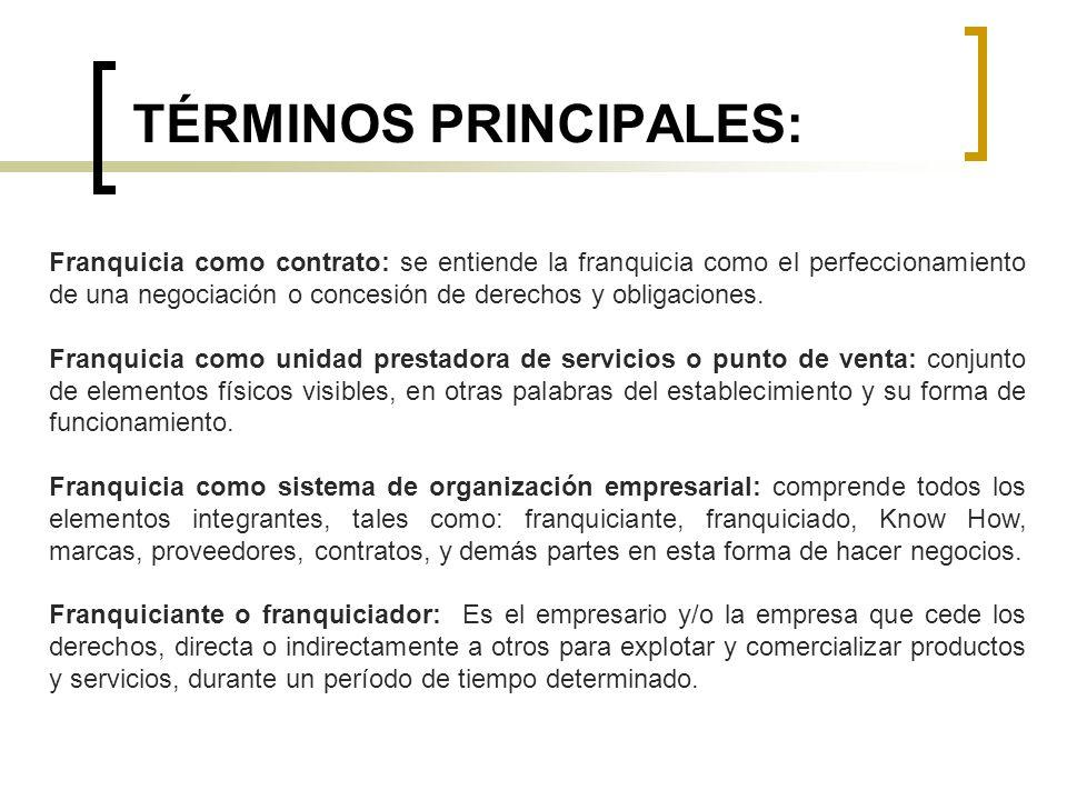 TÉRMINOS PRINCIPALES:
