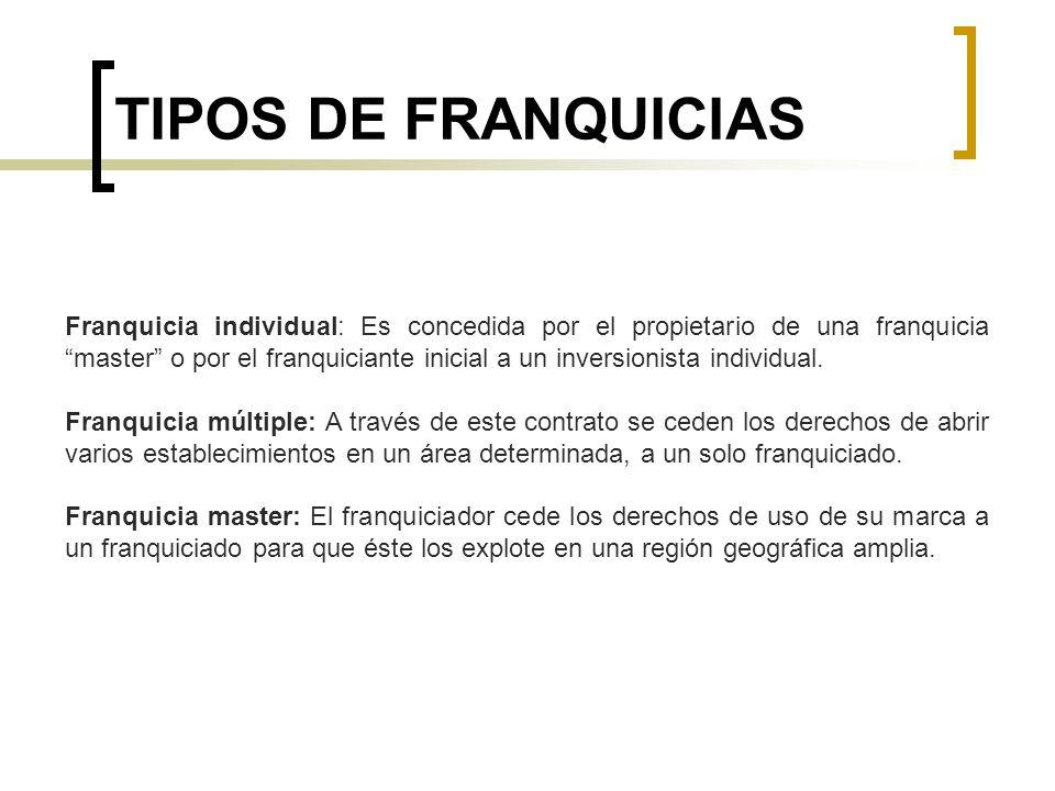 TIPOS DE FRANQUICIAS