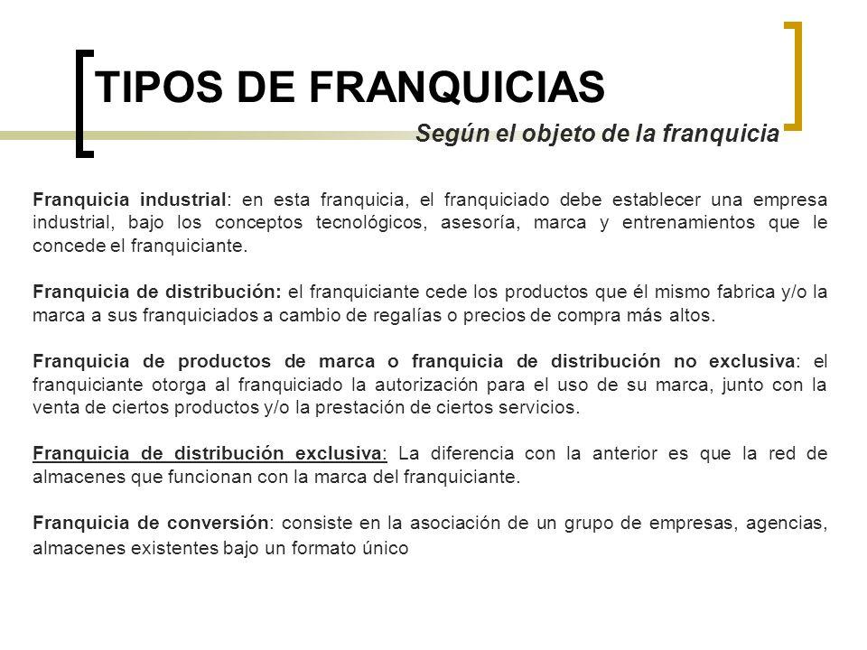 TIPOS DE FRANQUICIAS Según el objeto de la franquicia