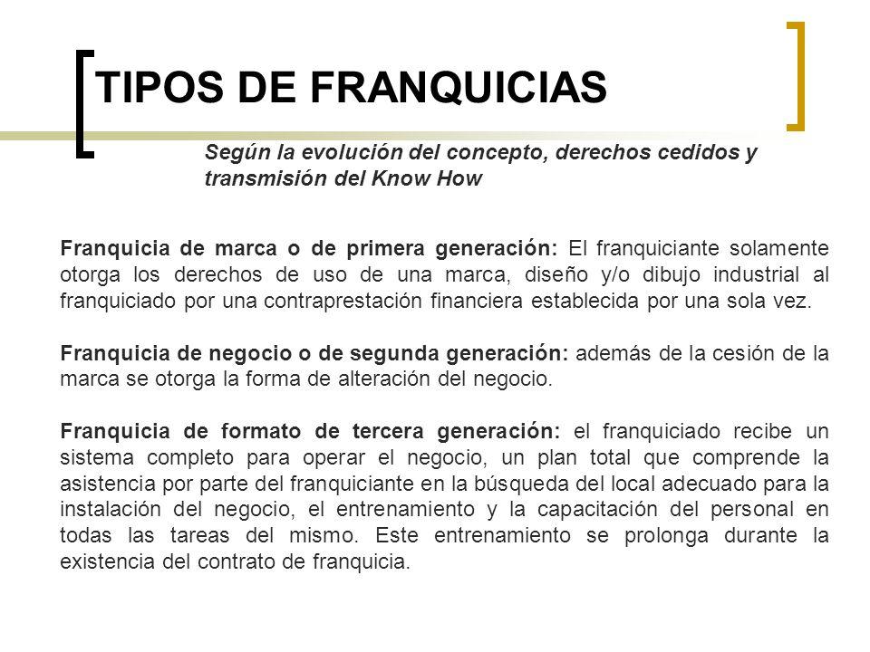 TIPOS DE FRANQUICIAS Según la evolución del concepto, derechos cedidos y transmisión del Know How.