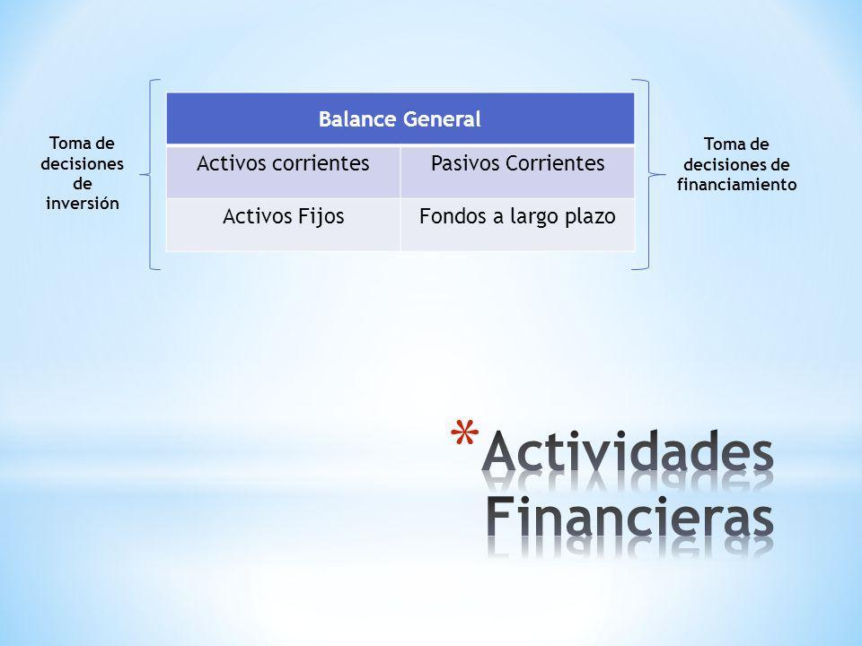 Actividades Financieras