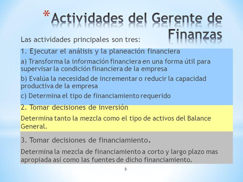Actividades del Gerente de Finanzas
