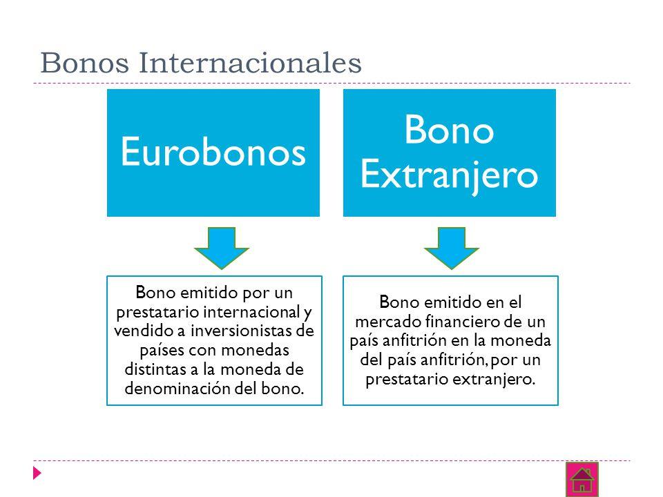 Bonos Internacionales