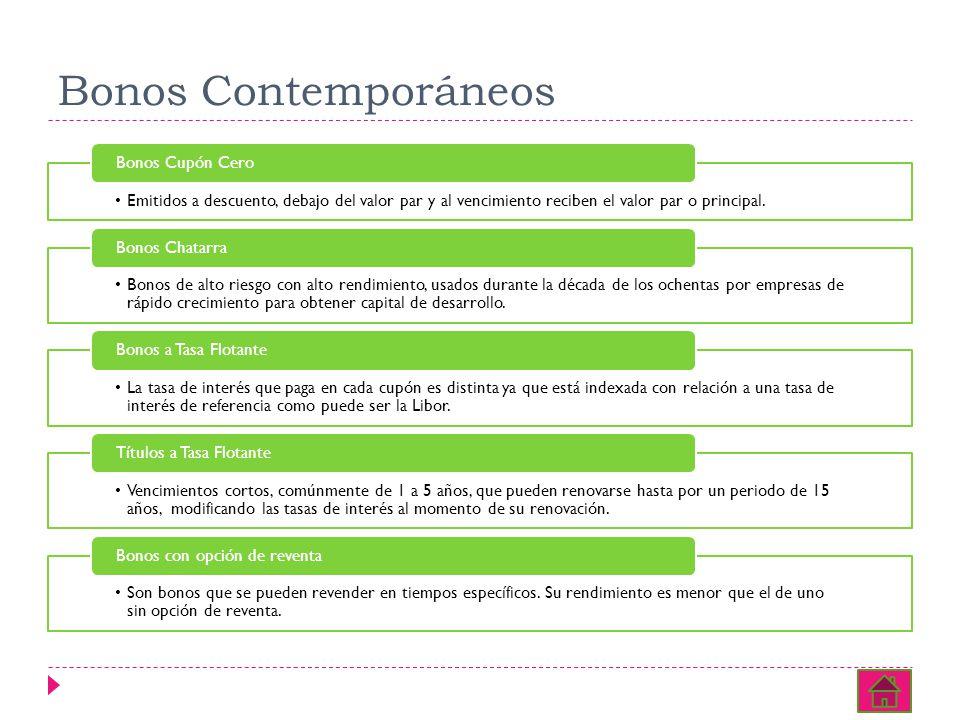 Bonos Contemporáneos Bonos Cupón Cero