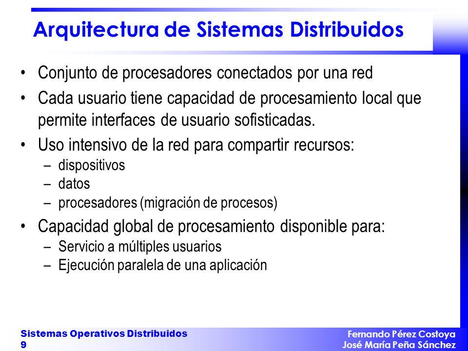 Nacimiento de los Sistemas Distribuidos