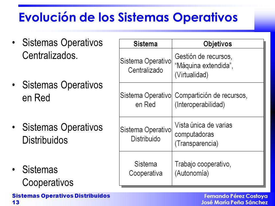 Capas de un Sistema Operativo