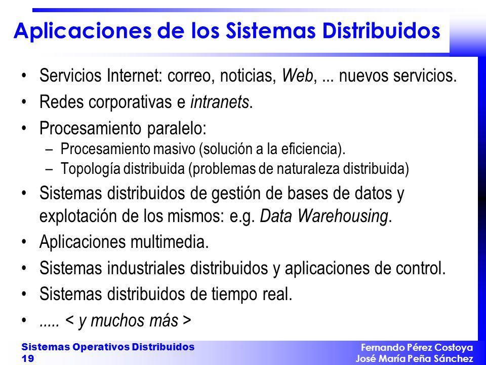 Distribución de los Sistemas Operativos