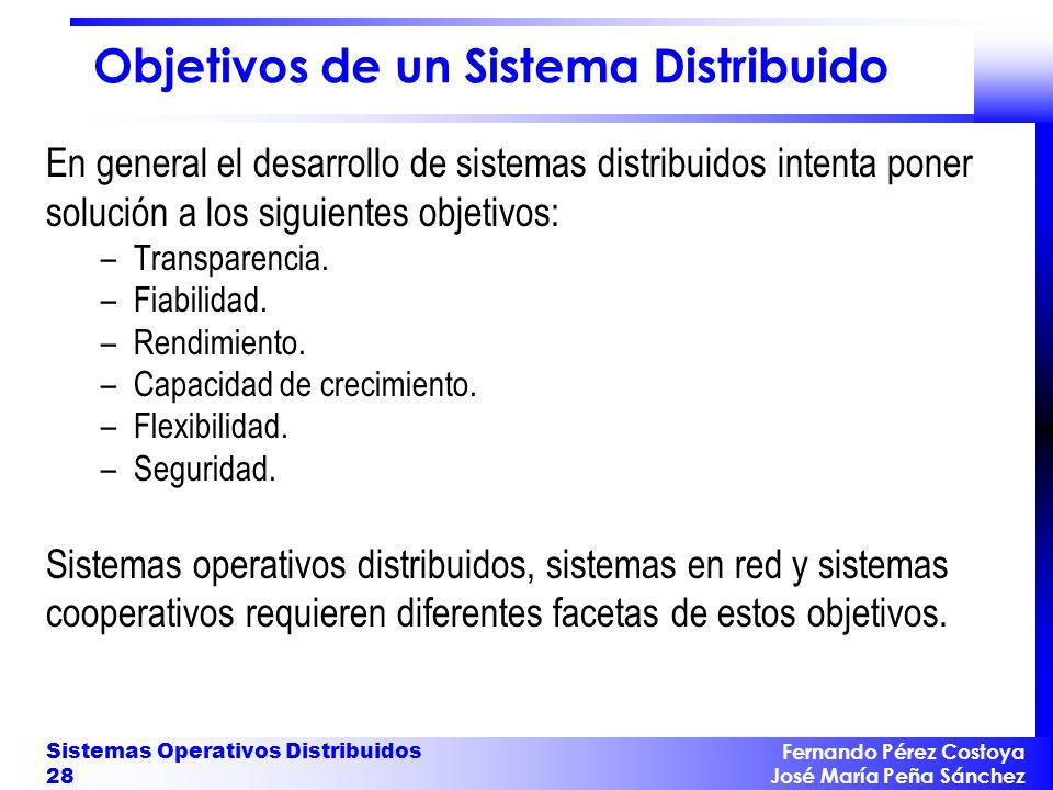 Transparencia Existen varios perfiles de trasparencia: