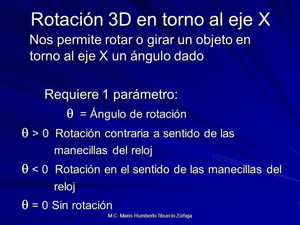Rotación 3D en torno al eje X