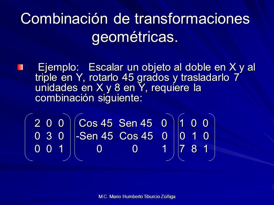 Combinación de transformaciones geométricas.
