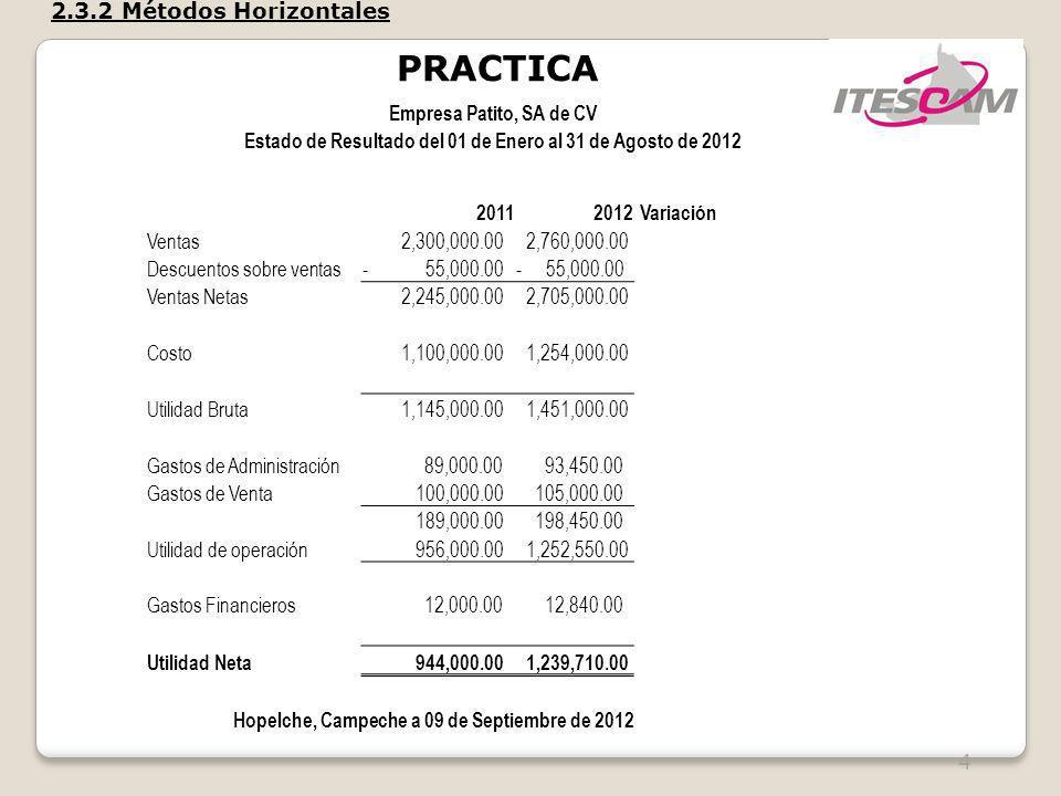 Estado de Resultado del 01 de Enero al 31 de Agosto de 2012