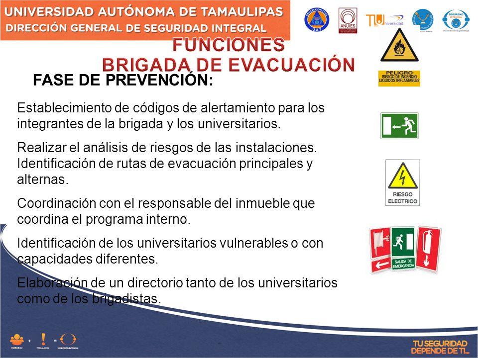 FUNCIONES BRIGADA DE EVACUACIÓN