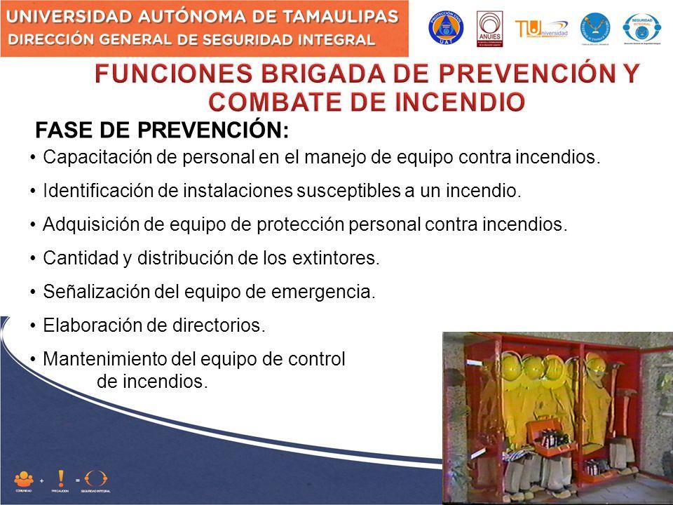 FUNCIONES BRIGADA DE PREVENCIÓN Y COMBATE DE INCENDIO