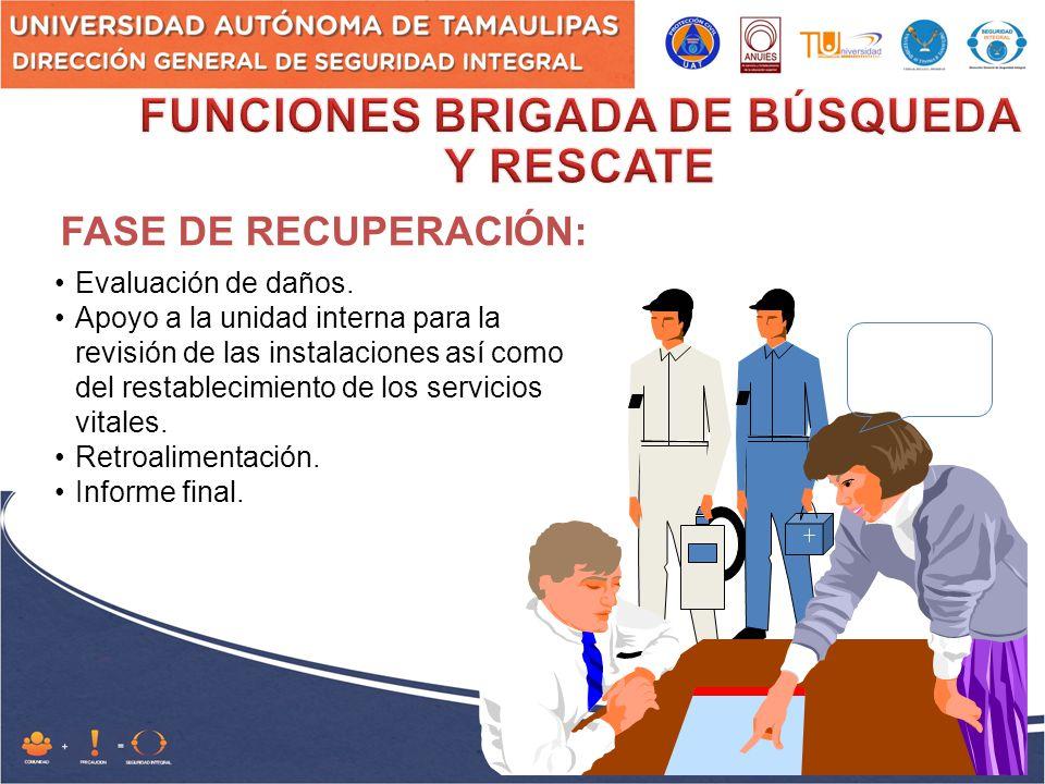FUNCIONES BRIGADA DE BÚSQUEDA Y RESCATE