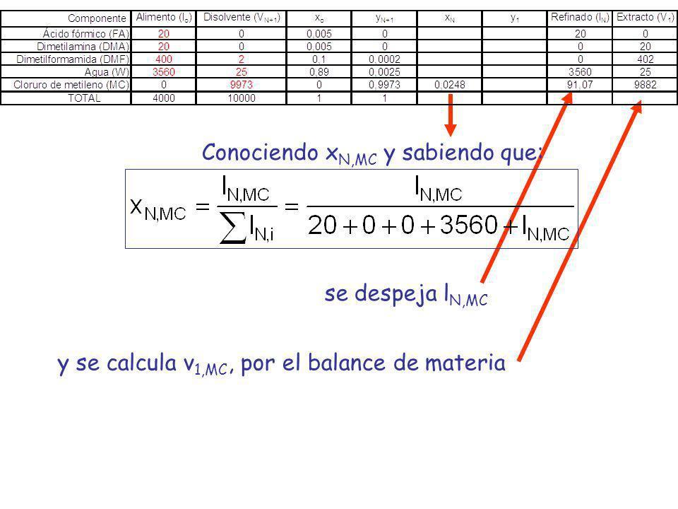 y se calcula v1,MC, por el balance de materia