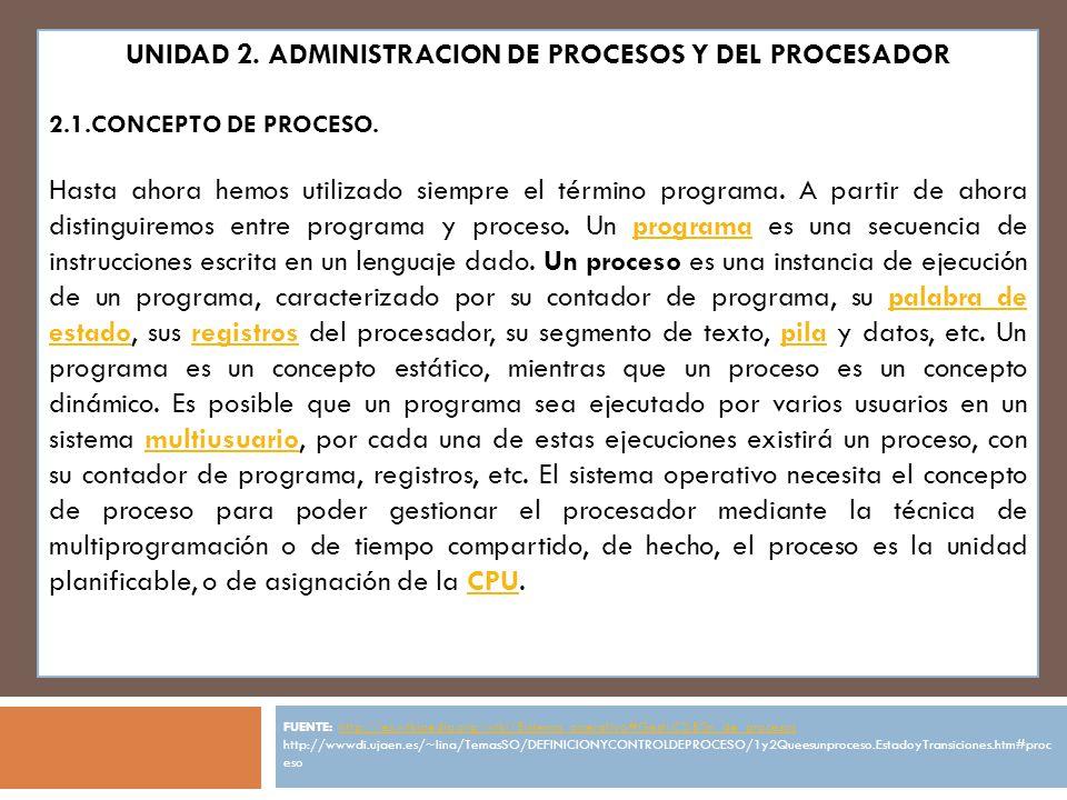 UNIDAD 2. ADMINISTRACION DE PROCESOS Y DEL PROCESADOR