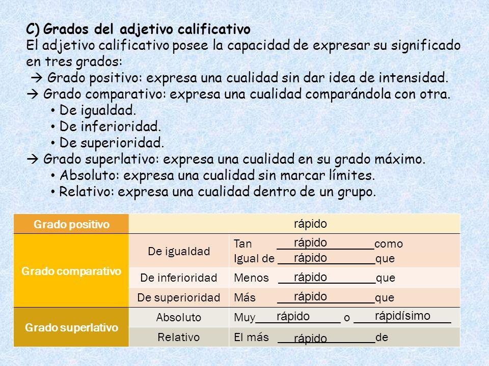 C) Grados del adjetivo calificativo