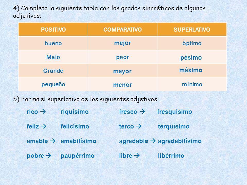 4) Completa la siguiente tabla con los grados sincréticos de algunos adjetivos.