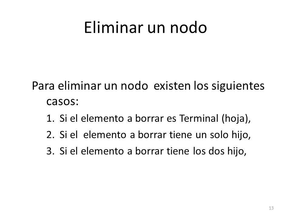 Eliminar un nodo Para eliminar un nodo existen los siguientes casos: