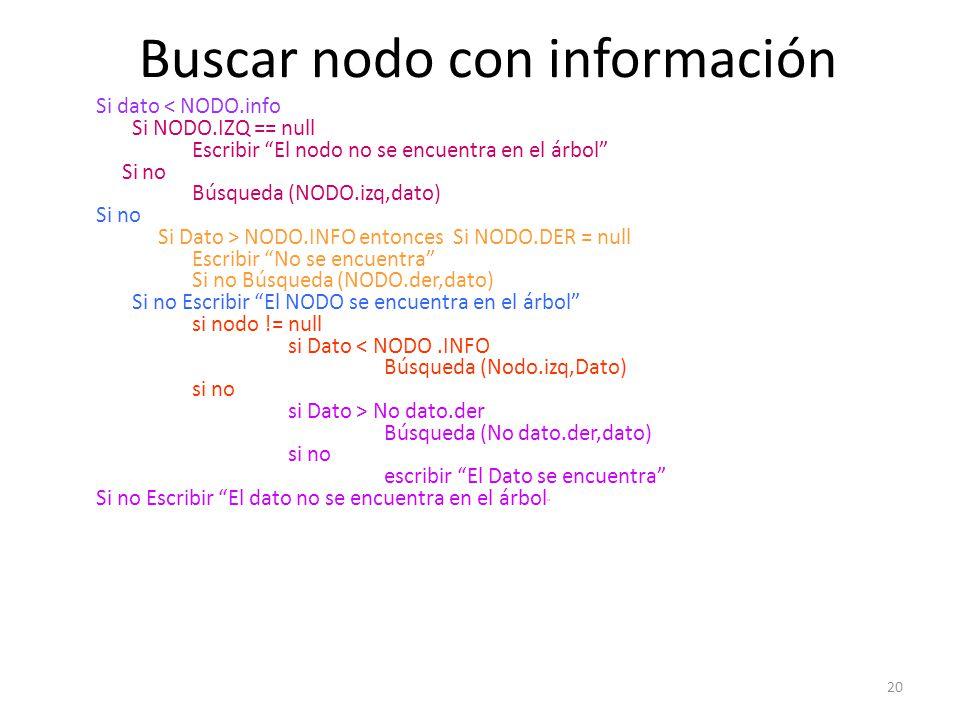 Buscar nodo con información